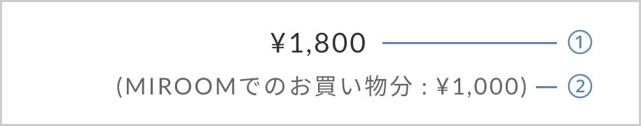Item price image