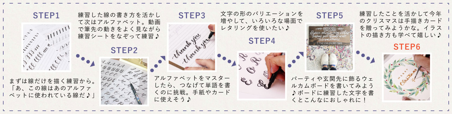 Lettering step